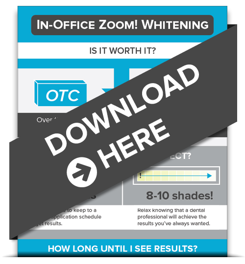 Tulsa Dental Teeth Whitening Infographic preview image