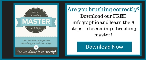 download offer an infographic that talks about brushing correcty